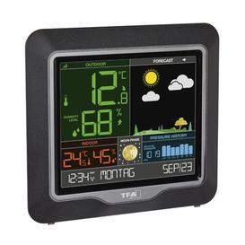 image-Weather Station
