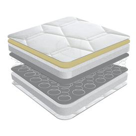 image-Ortho Memory Coil Mattress Wayfair Sleep